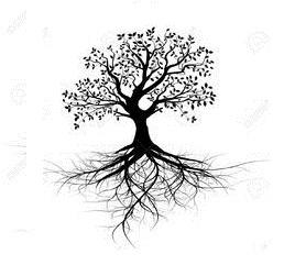 El árbol De La Vida Mundo Esotérico