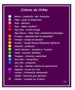 orbes_2